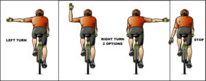Graph of bikers hand signals